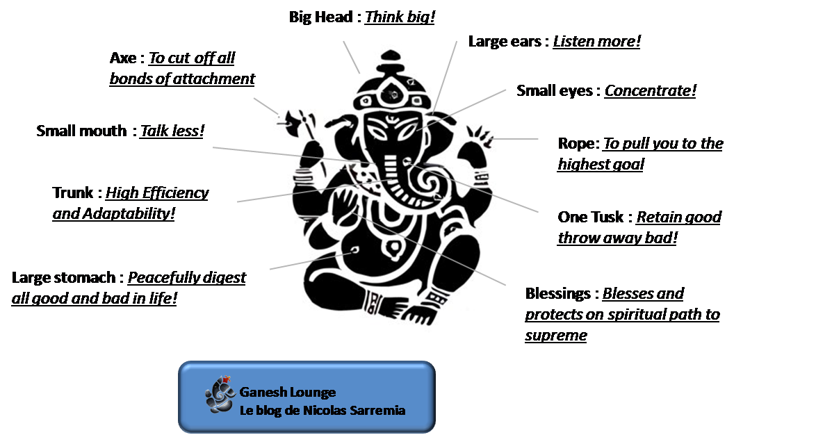 Pics For > Ganesh Elephant Tattoo Meaning